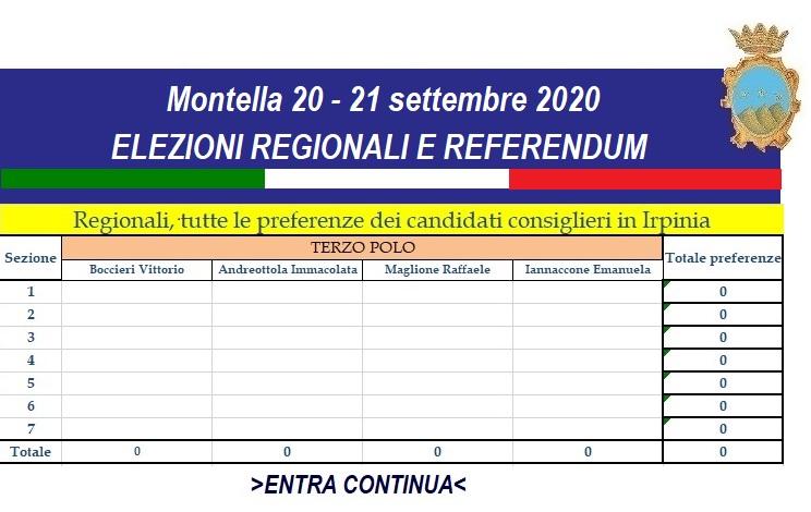 Dati finali voti  a Montella per le regionali, provinciali con preferenze e il referendum